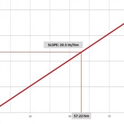 71178-largest_srm_slope