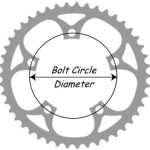 Image of a chainring explaining the concept of BCD