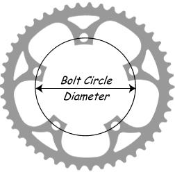 boltcircle