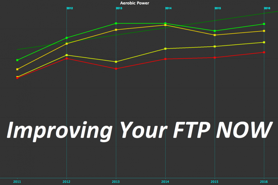 Improving your FTP Now Banner image