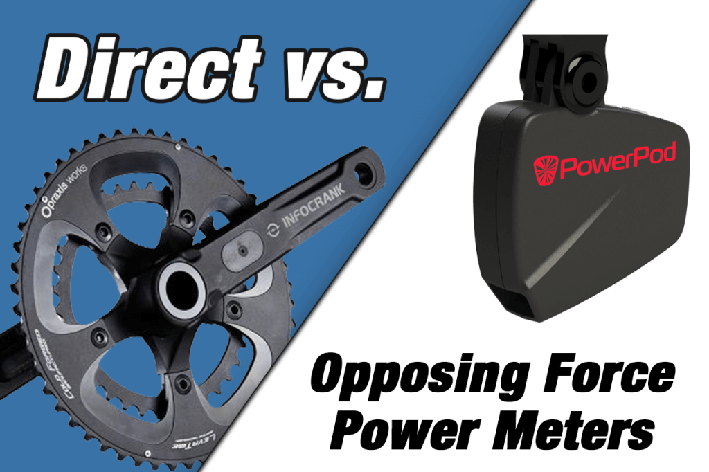 Traditional Power Meter : Direct vs opposing force power meter city