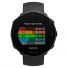 Polar Vantage M Multisport Watch heart rate zones