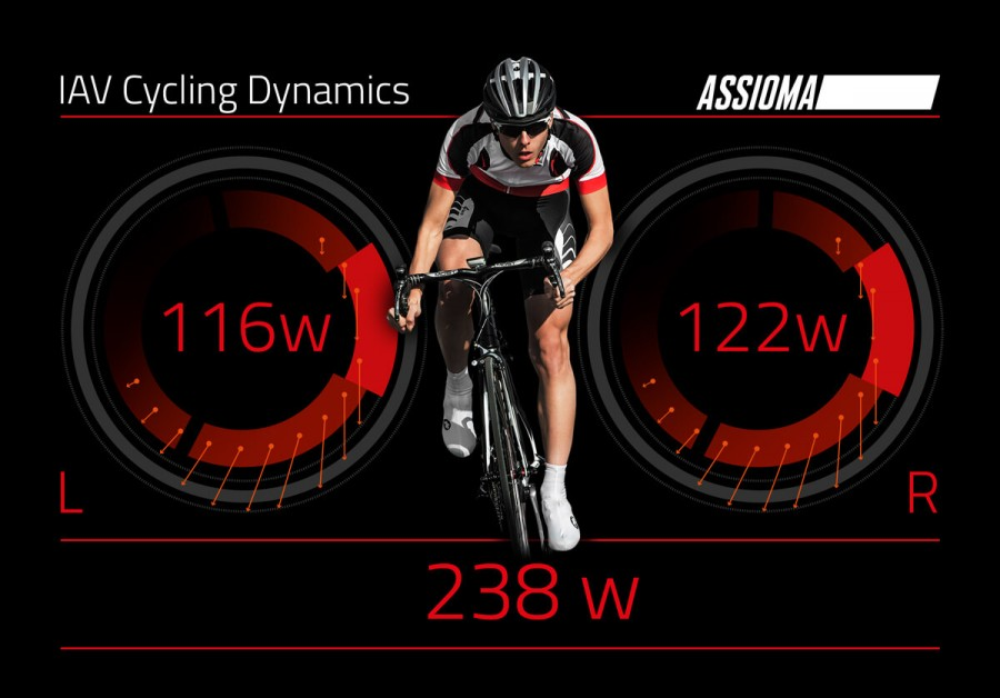 Favero Assioma IAV Cycling Dynamics