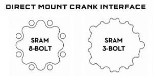 SRM 8-bolt and 3-bolt Interface comparison